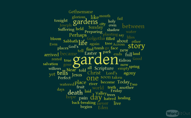 WordItOut-word-cloud-2906476